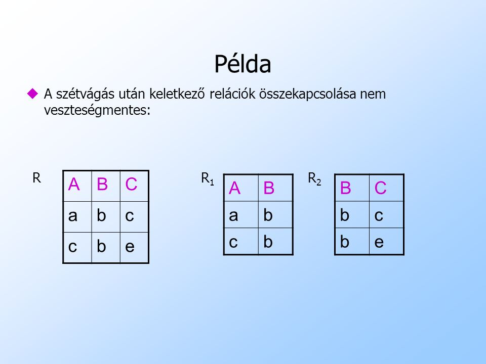 Példa A B C a b c e A B a b c B C b c e