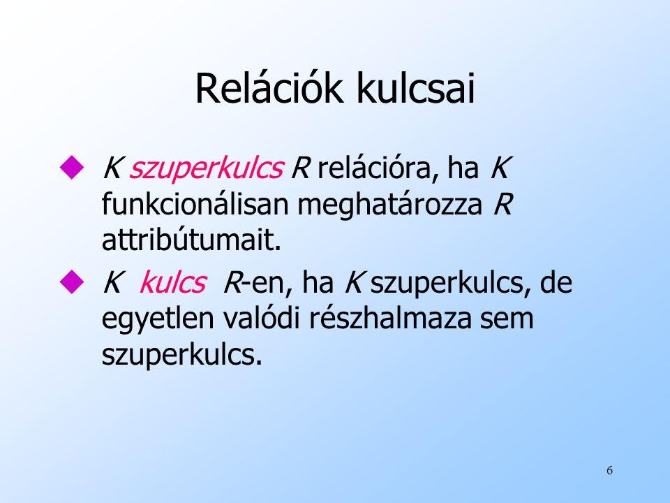 Relációk kulcsai K szuperkulcs R relációra, ha K funkcionálisan meghatározza R attribútumait.