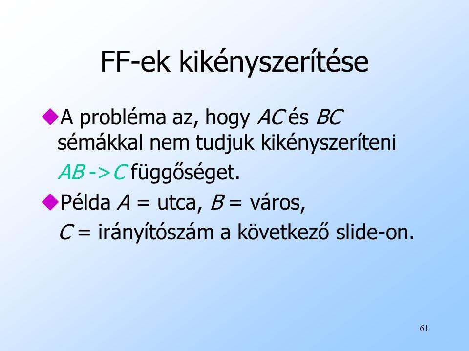 FF-ek kikényszerítése