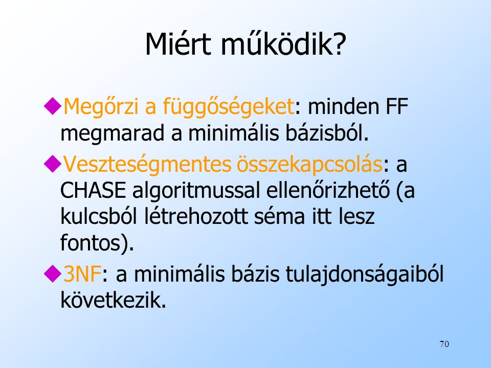 Miért működik Megőrzi a függőségeket: minden FF megmarad a minimális bázisból.