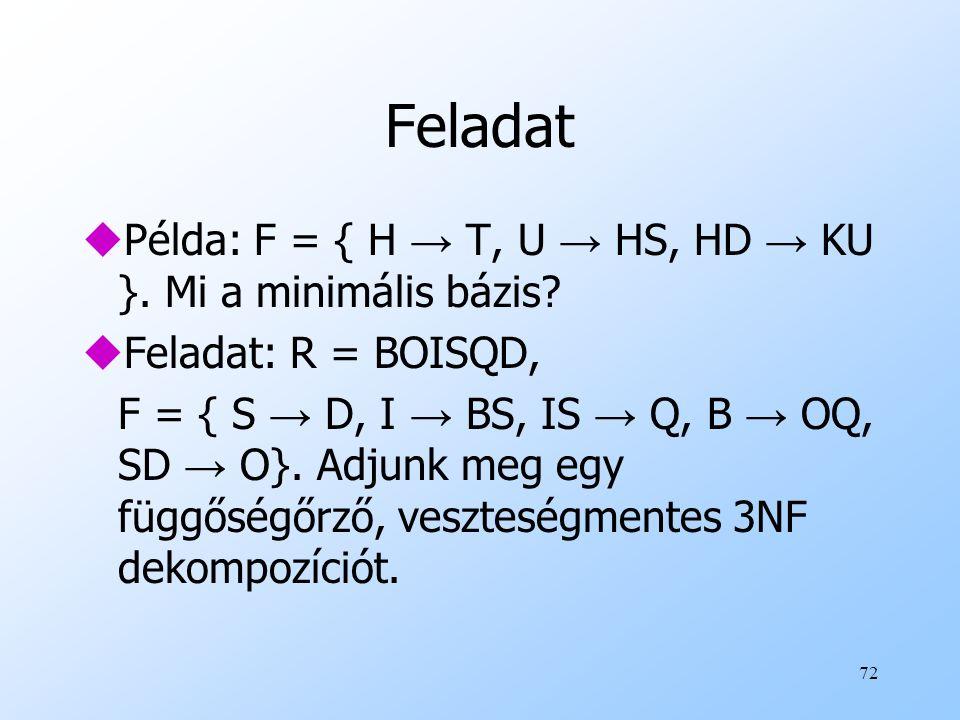 Feladat Példa: F = { H → T, U → HS, HD → KU }. Mi a minimális bázis