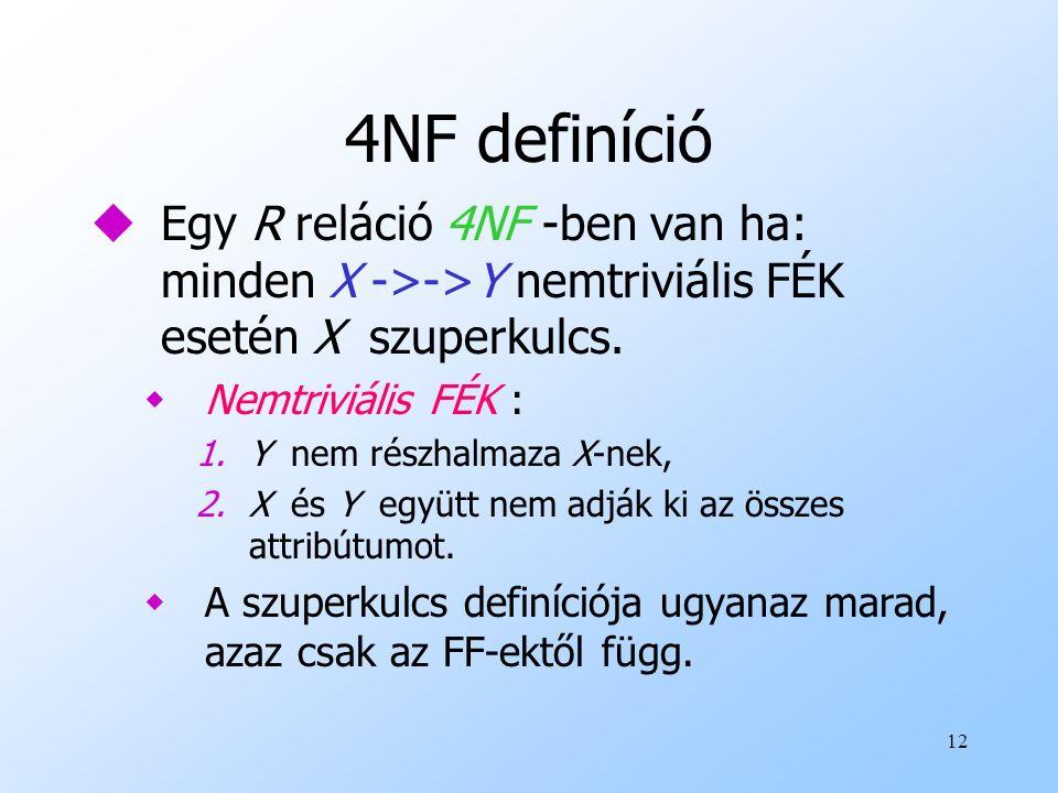 4NF definíció Egy R reláció 4NF -ben van ha: minden X ->->Y nemtriviális FÉK esetén X szuperkulcs.
