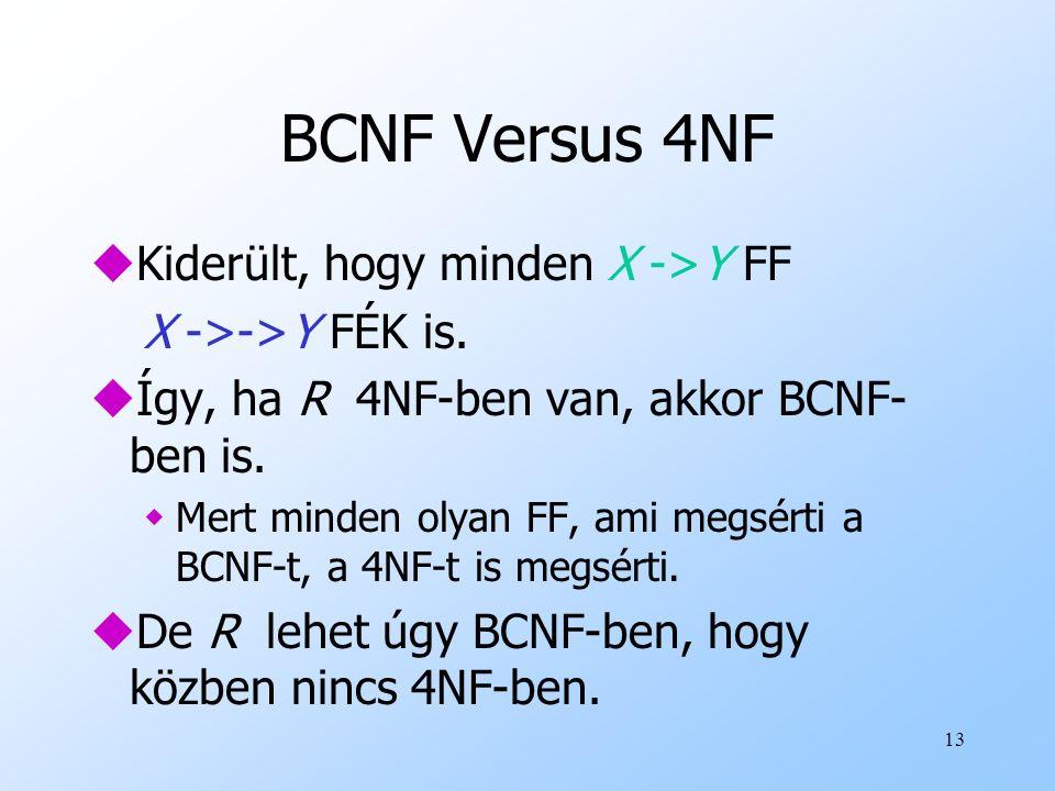 BCNF Versus 4NF Kiderült, hogy minden X ->Y FF