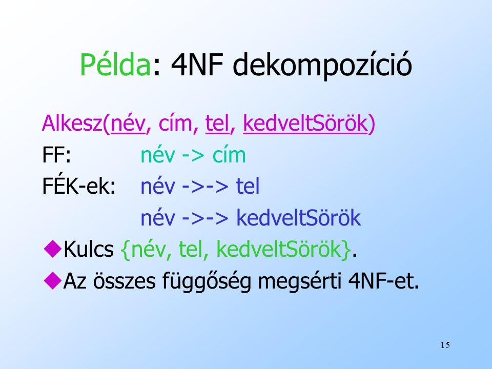 Példa: 4NF dekompozíció