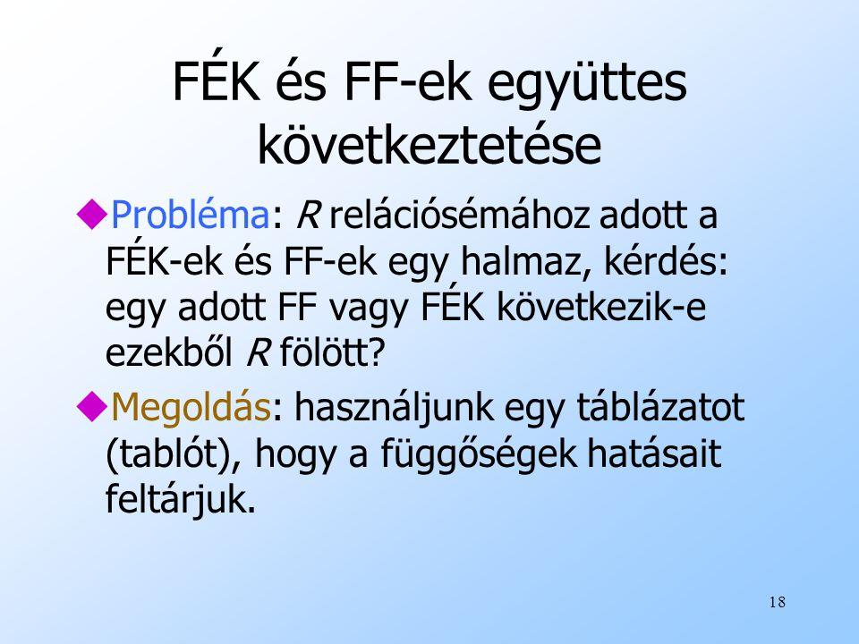 FÉK és FF-ek együttes következtetése