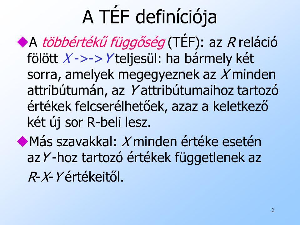 A TÉF definíciója