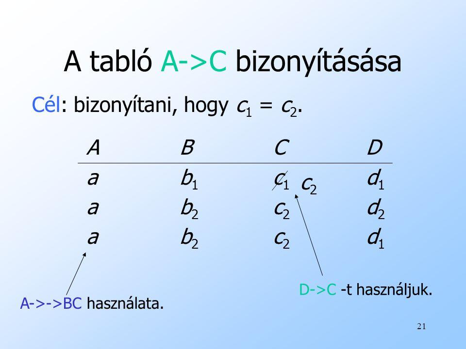 A tabló A->C bizonyításása