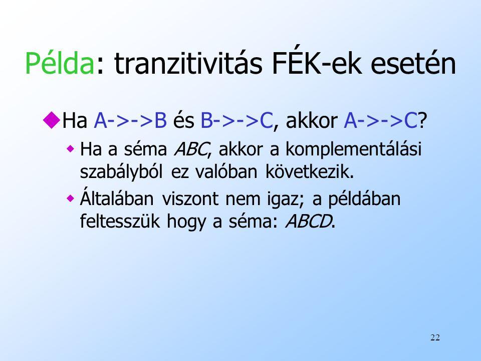 Példa: tranzitivitás FÉK-ek esetén