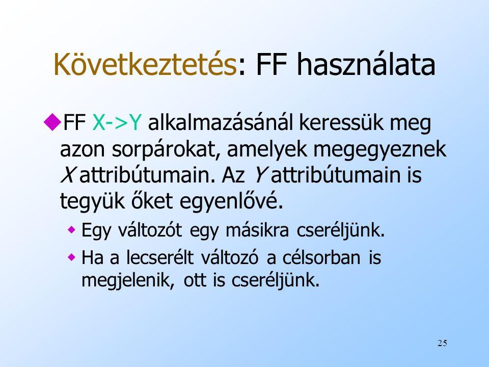 Következtetés: FF használata