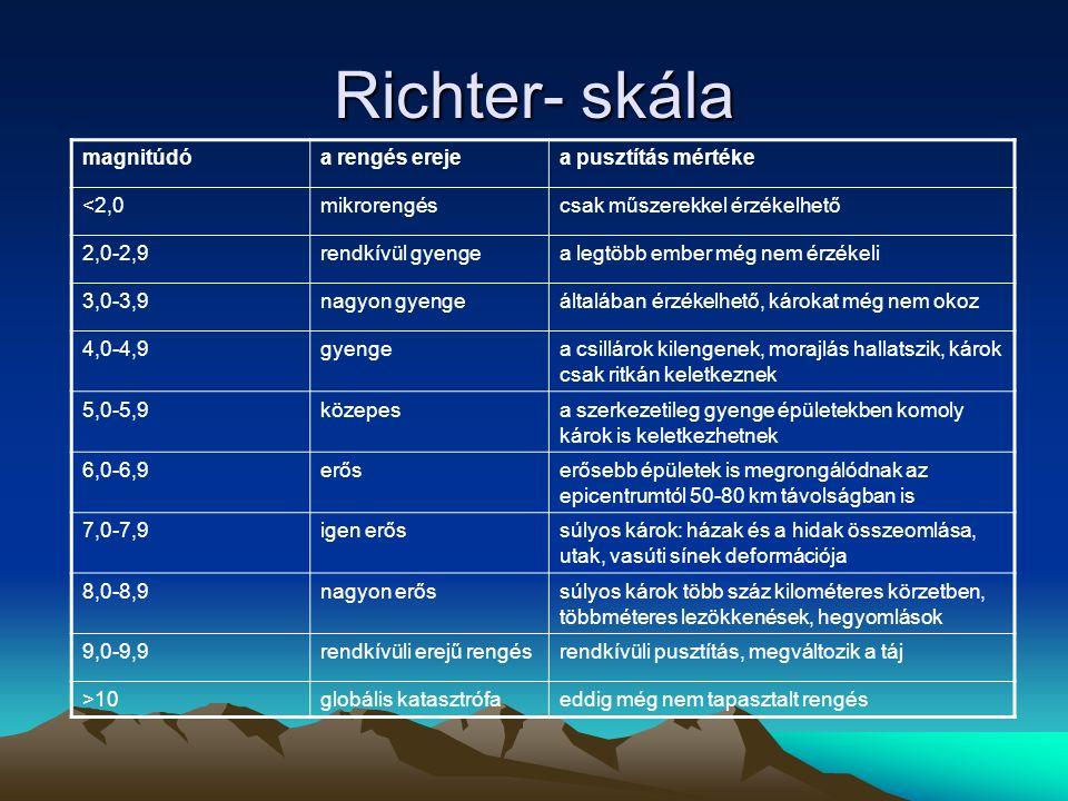 Richter- skála magnitúdó a rengés ereje a pusztítás mértéke <2,0
