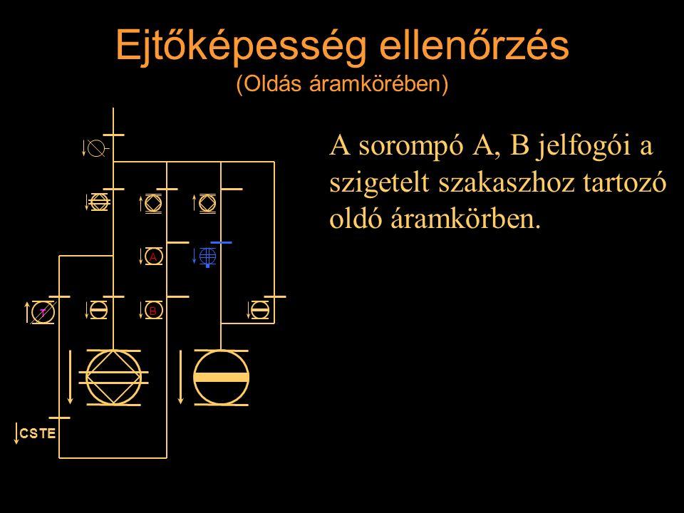 Ejtőképesség ellenőrzés (Oldás áramkörében)