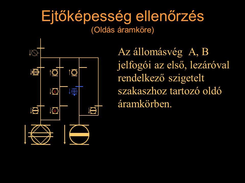 Ejtőképesség ellenőrzés (Oldás áramköre)
