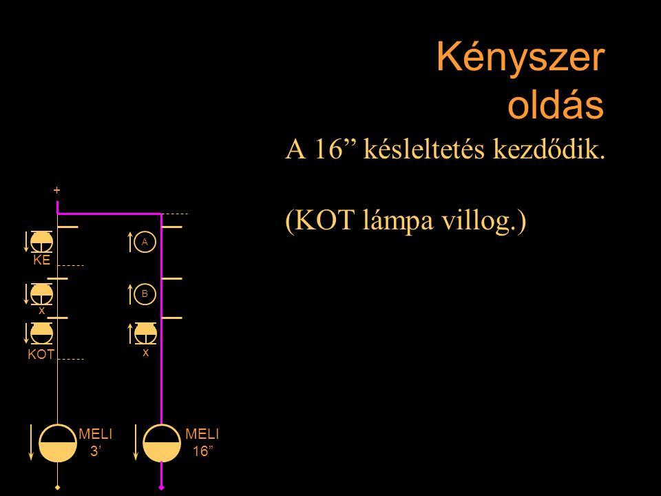 Kényszer oldás A 16 késleltetés kezdődik. (KOT lámpa villog.) MELI 3'