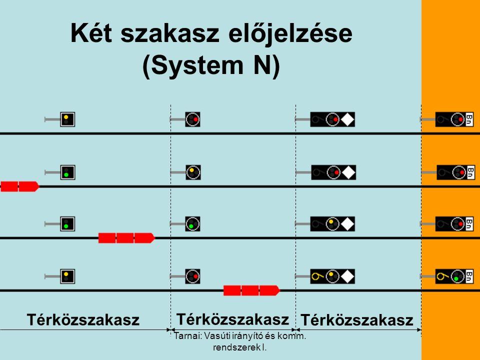 Két szakasz előjelzése (System N)