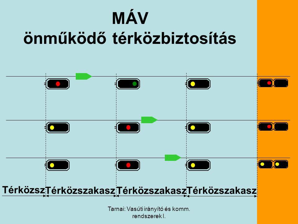 MÁV önműködő térközbiztosítás