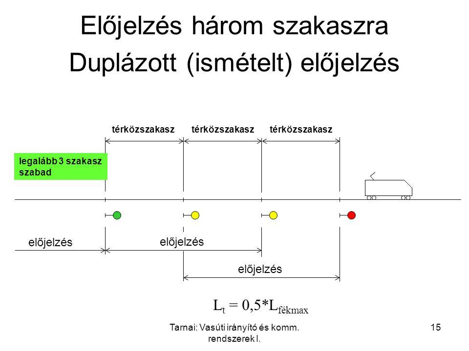 Előjelzés három szakaszra Duplázott (ismételt) előjelzés