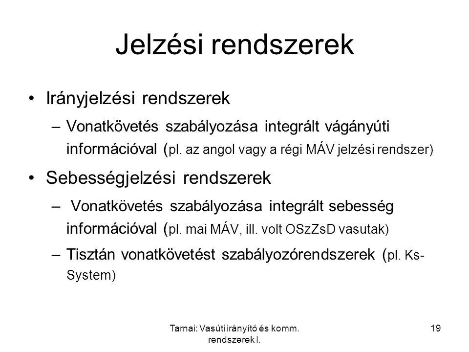 Tarnai: Vasúti irányító és komm. rendszerek I.