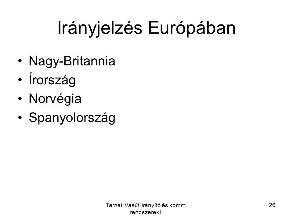 Irányjelzés Európában