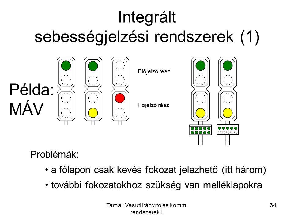 Integrált sebességjelzési rendszerek (1)