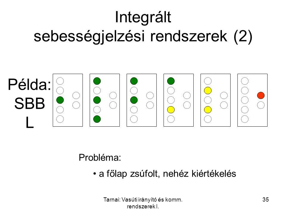 Integrált sebességjelzési rendszerek (2)