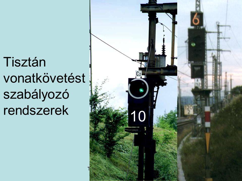 Tisztán vonatkövetést szabályozó rendszerek