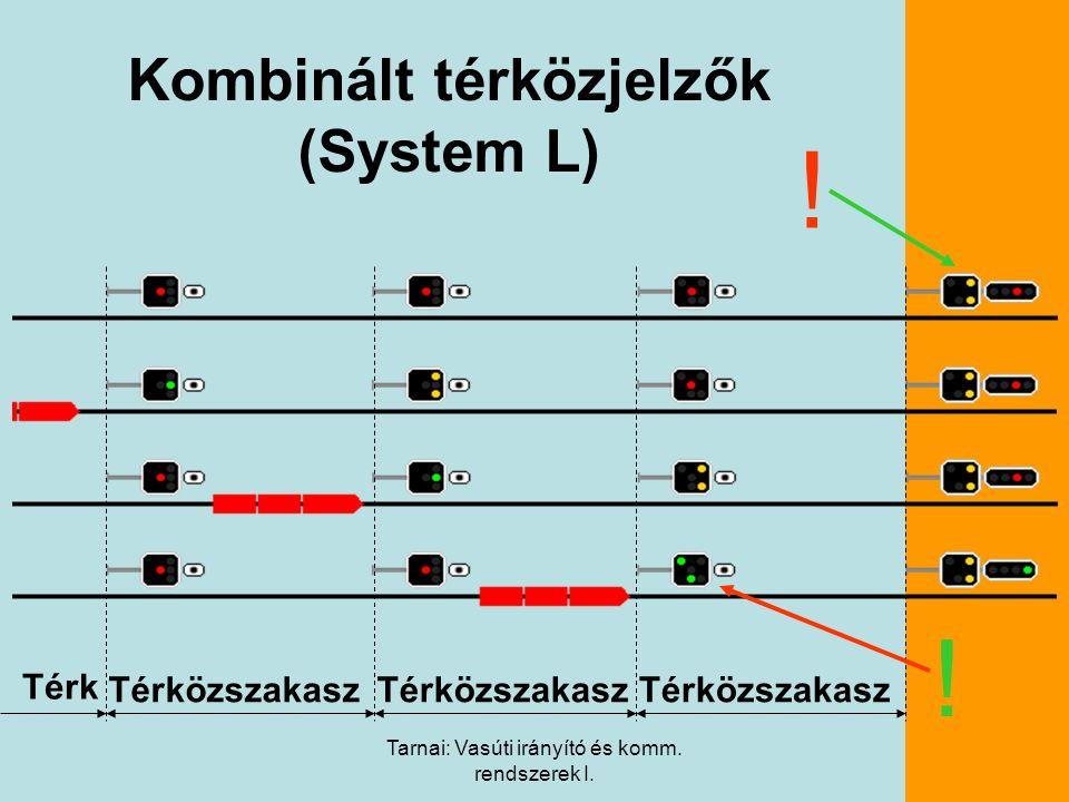 Kombinált térközjelzők (System L)
