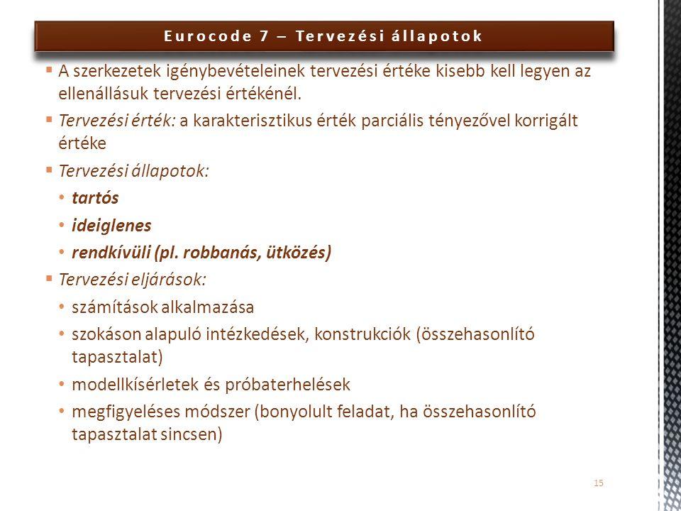 Eurocode 7 – Tervezési állapotok