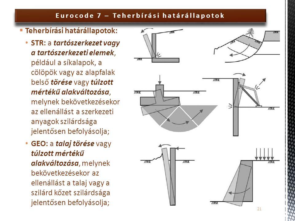 Eurocode 7 – Teherbírási határállapotok