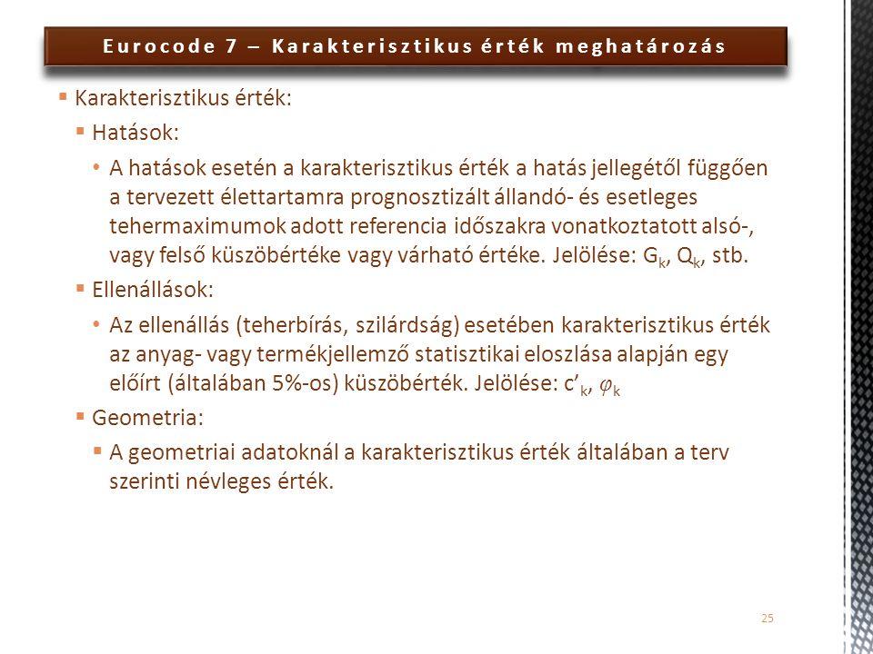 Eurocode 7 – Karakterisztikus érték meghatározás