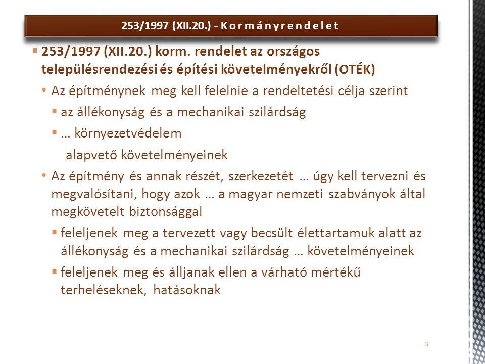 253/1997 (XII.20.) - Kormányrendelet