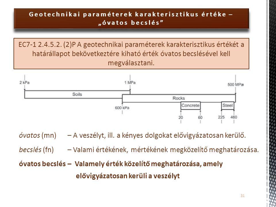 """Geotechnikai paraméterek karakterisztikus értéke – """"óvatos becslés"""