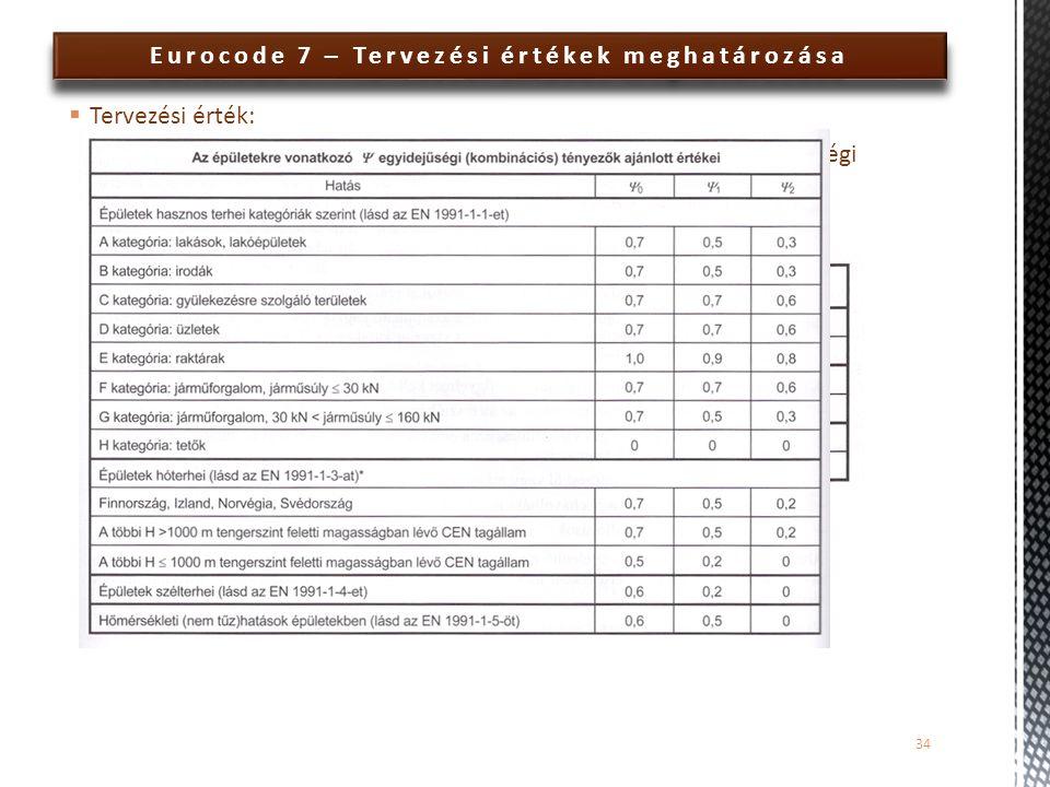 Eurocode 7 – Tervezési értékek meghatározása