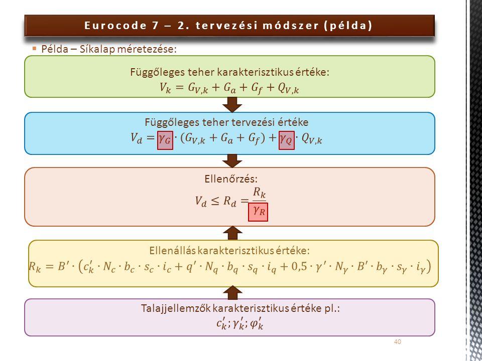 Eurocode 7 – 2. tervezési módszer (példa)