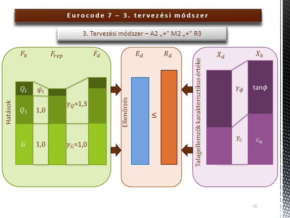 Eurocode 7 – 3. tervezési módszer