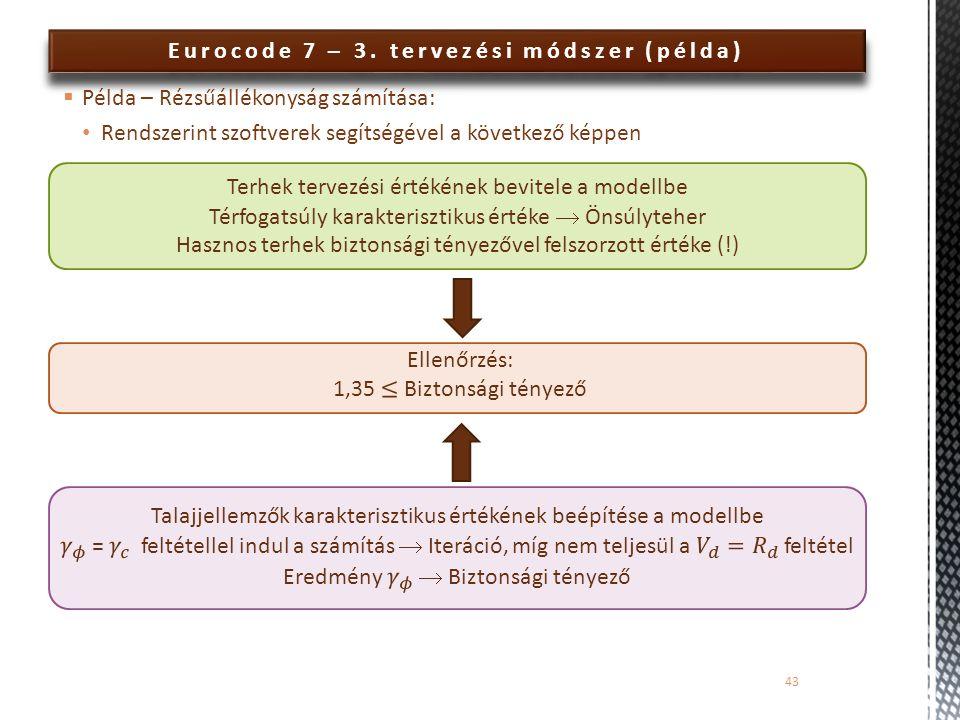 Eurocode 7 – 3. tervezési módszer (példa)