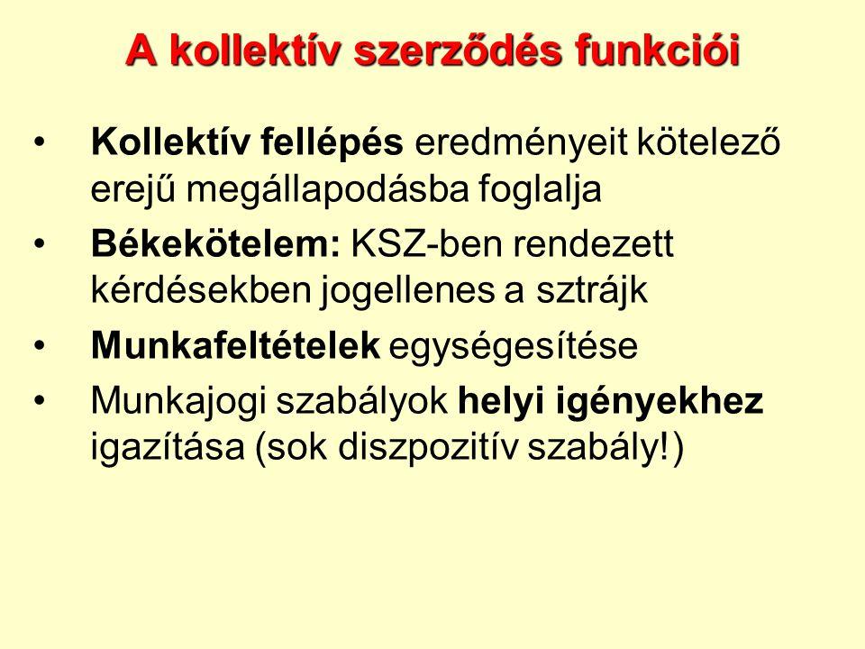 A kollektív szerződés funkciói