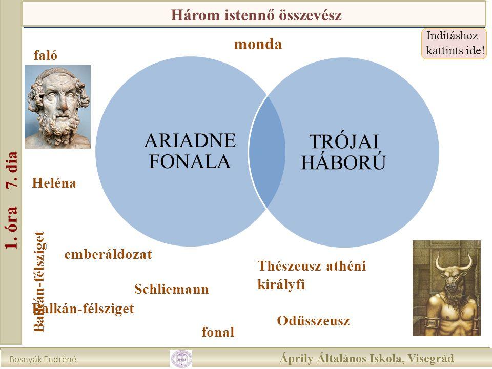 Három istennő összevész