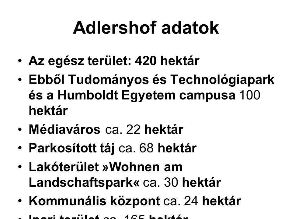 Adlershof adatok Az egész terület: 420 hektár