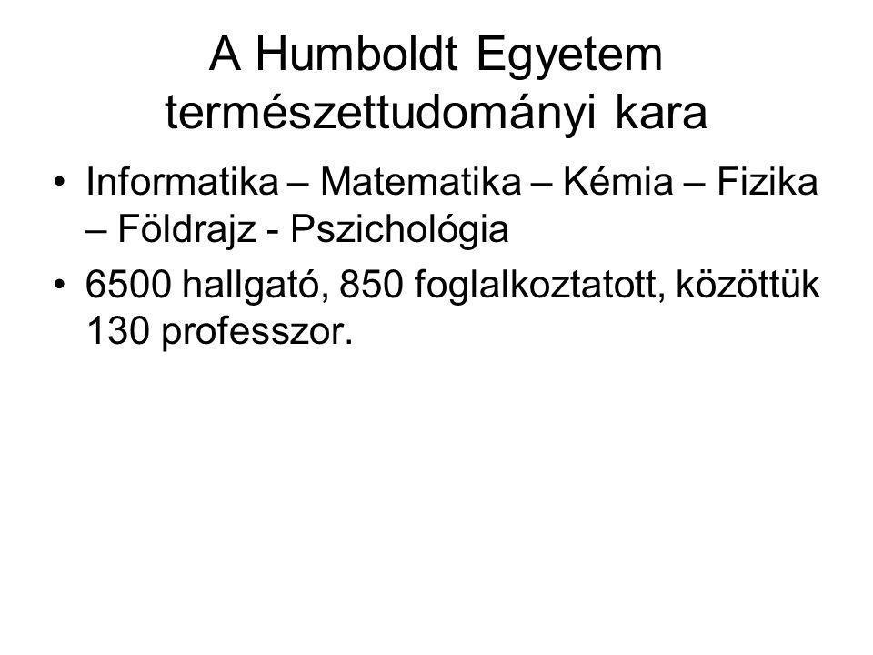 A Humboldt Egyetem természettudományi kara