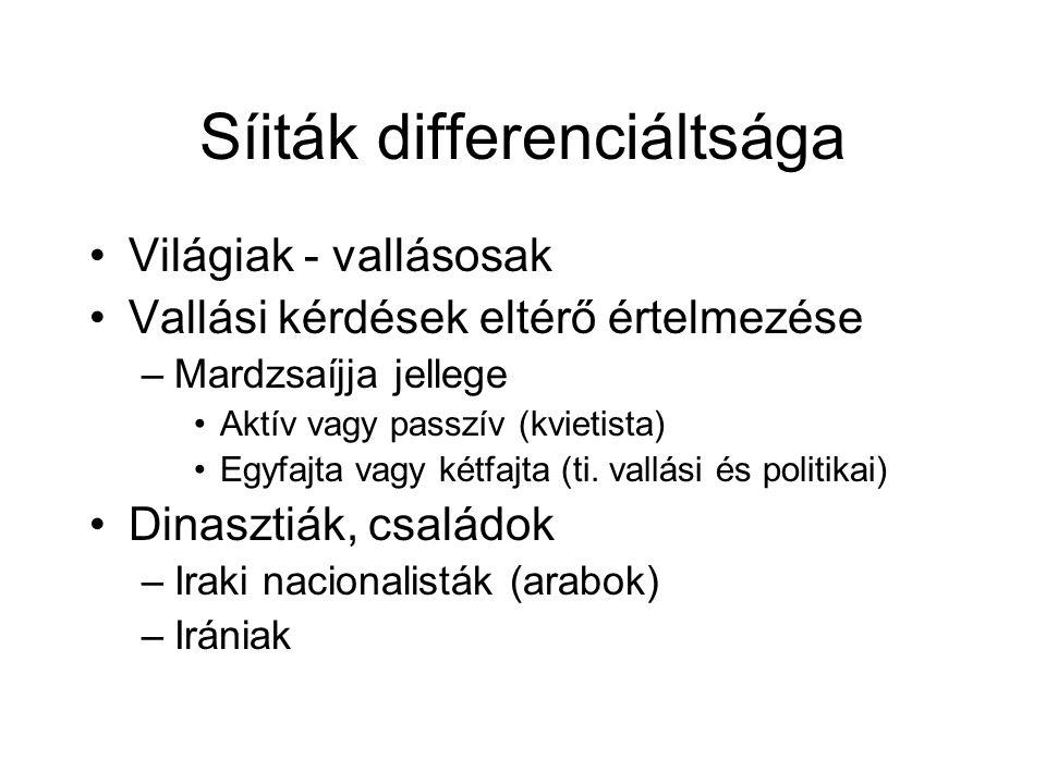Síiták differenciáltsága