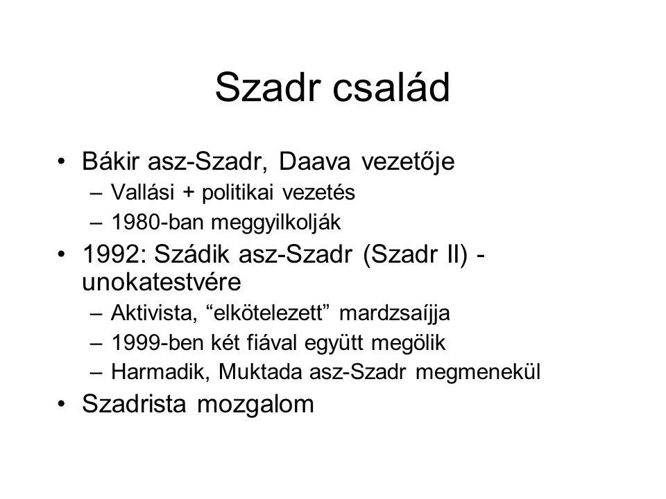 Szadr család Bákir asz-Szadr, Daava vezetője