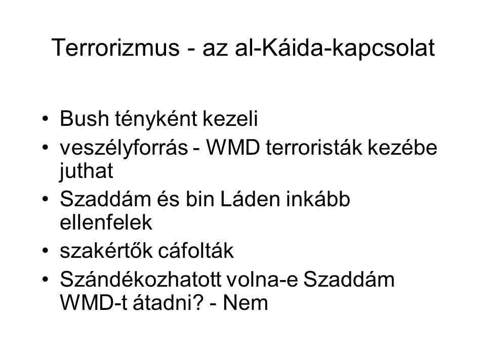 Terrorizmus - az al-Káida-kapcsolat