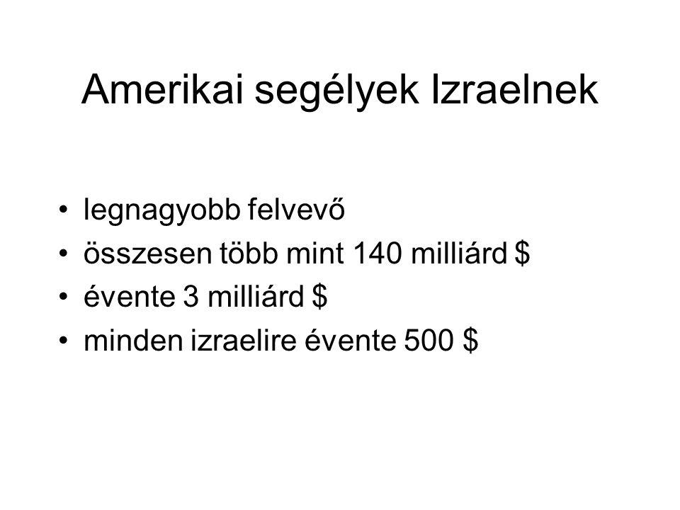 Amerikai segélyek Izraelnek