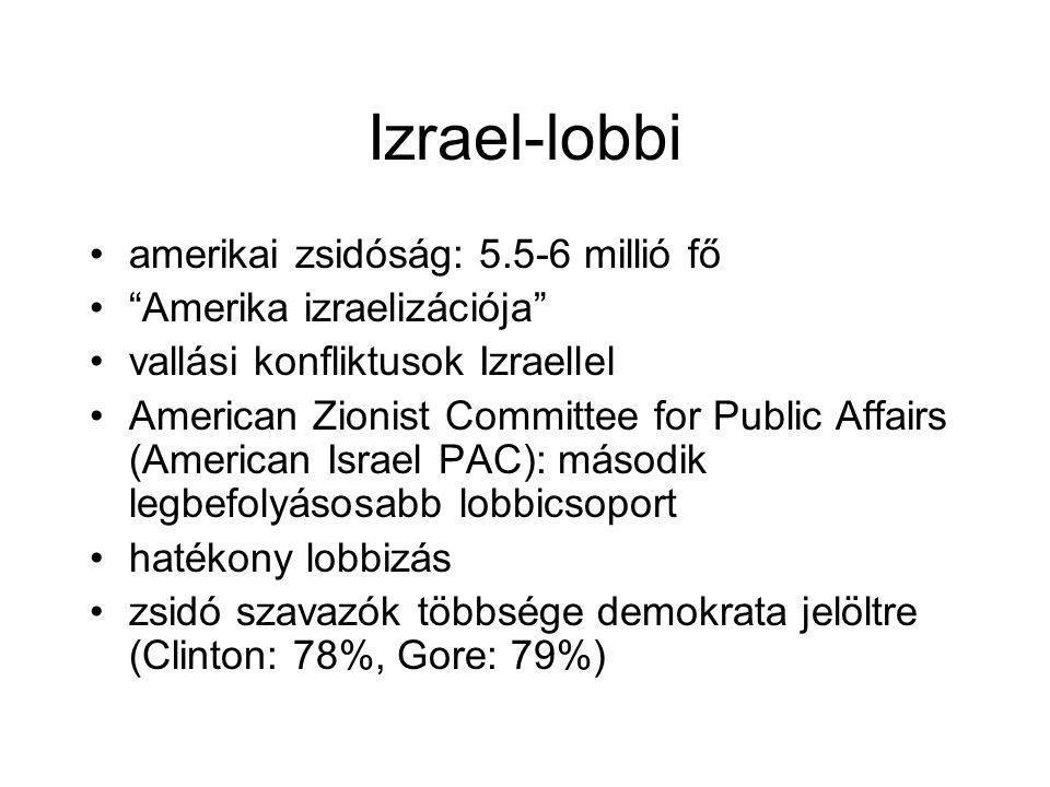 Izrael-lobbi amerikai zsidóság: 5.5-6 millió fő