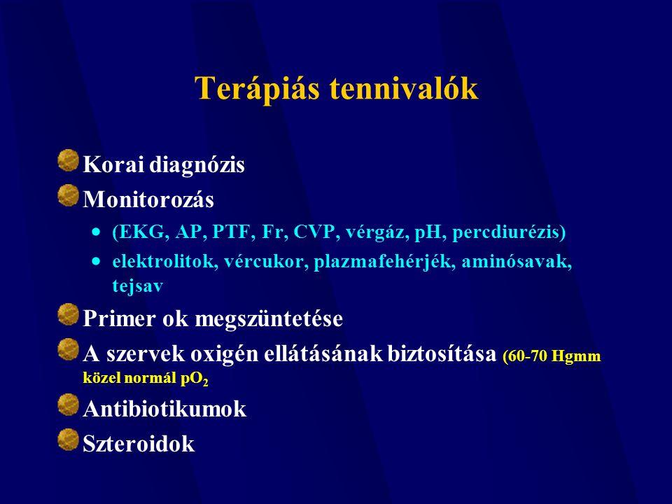 Terápiás tennivalók Korai diagnózis Monitorozás