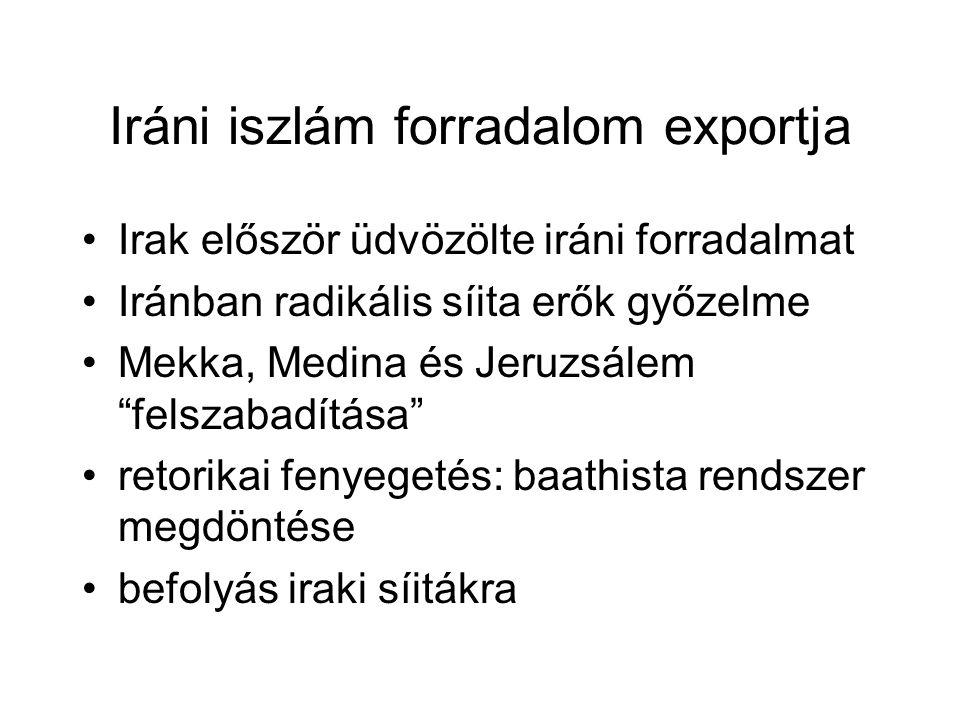 Iráni iszlám forradalom exportja