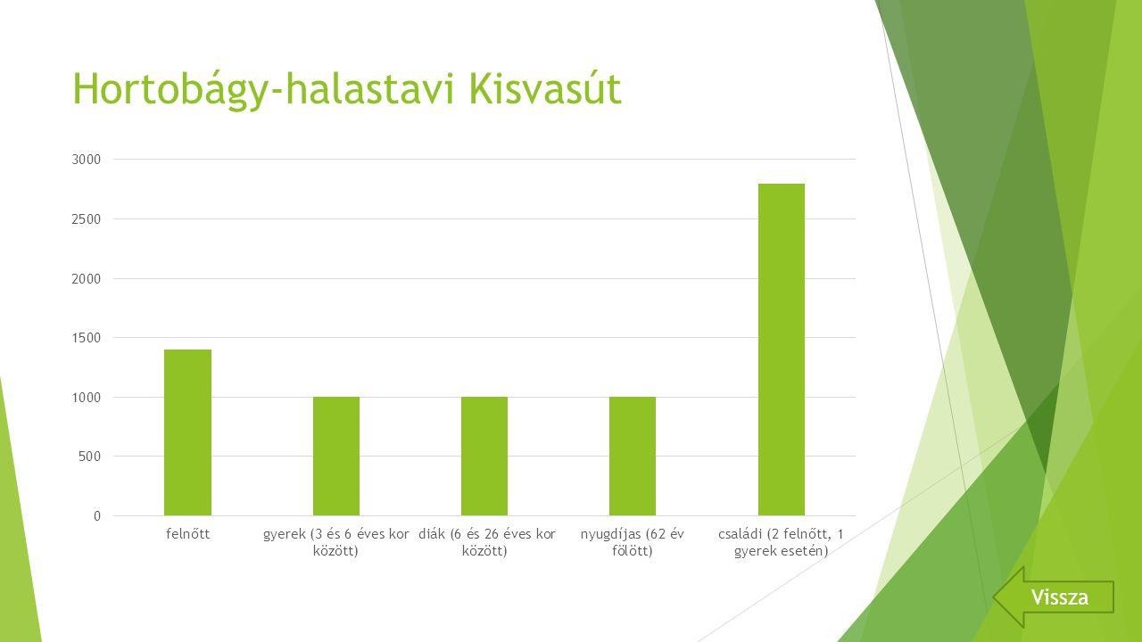 Hortobágy-halastavi Kisvasút