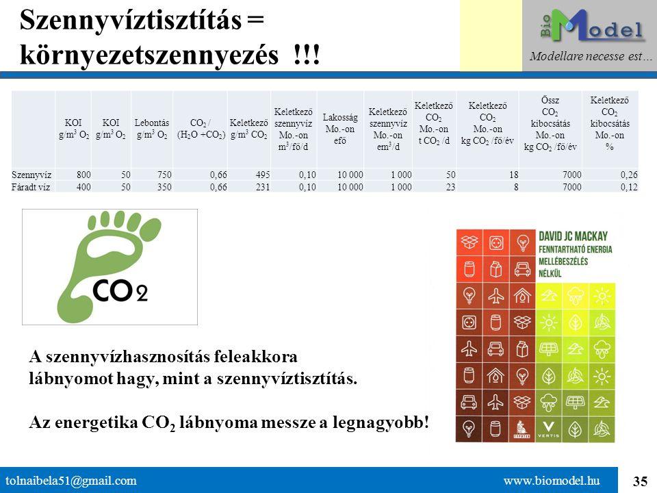 Szennyvíztisztítás = környezetszennyezés !!!