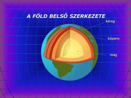 a gömbféreg külső belső szerkezete)