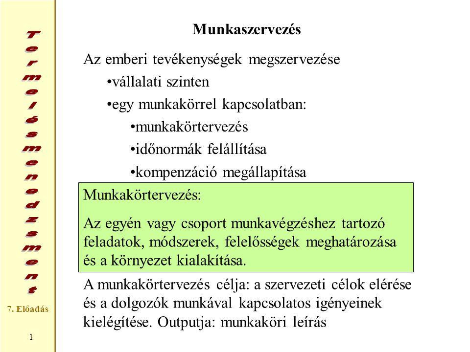 Marczibányi Tér - Szobor - Színházi-nevelési előadás - Mezei néző Előadás felállítása